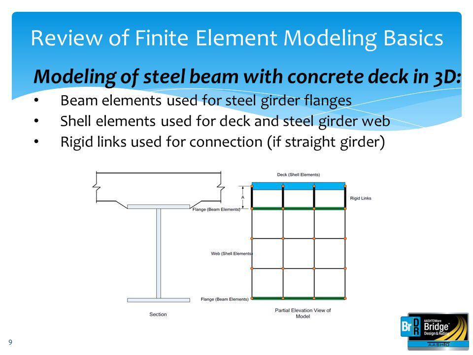 9 Modeling of steel beam with concrete deck in 3D: Beam elements used for steel girder flanges Shell elements used for deck and steel girder web Rigid
