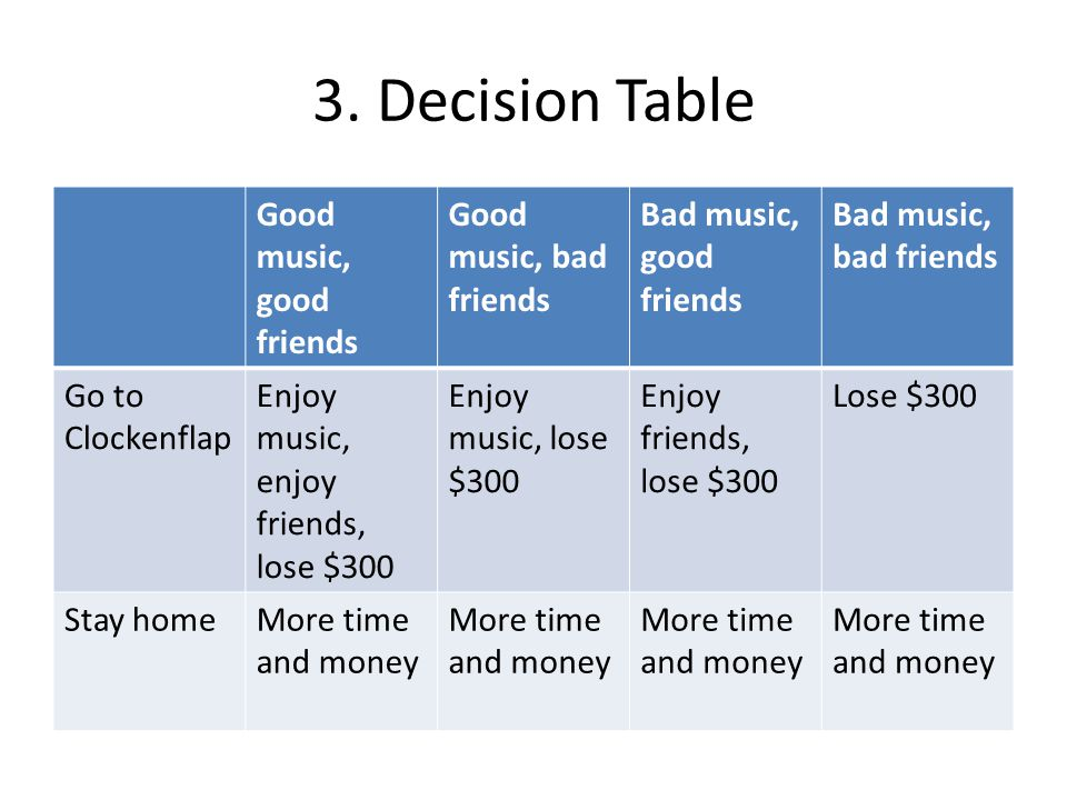 Utilities Last time we learned that when people have rational preferences regarding the outcomes in a decision table, we can order indifference classes of those outcomes.