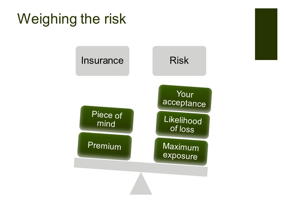 Weighing the risk InsuranceRisk Maximum exposure Likelihood of loss Your acceptance Premium Piece of mind