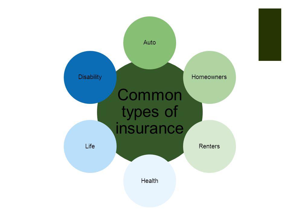 Common types of insurance AutoHomeownersRentersHealthLifeDisability