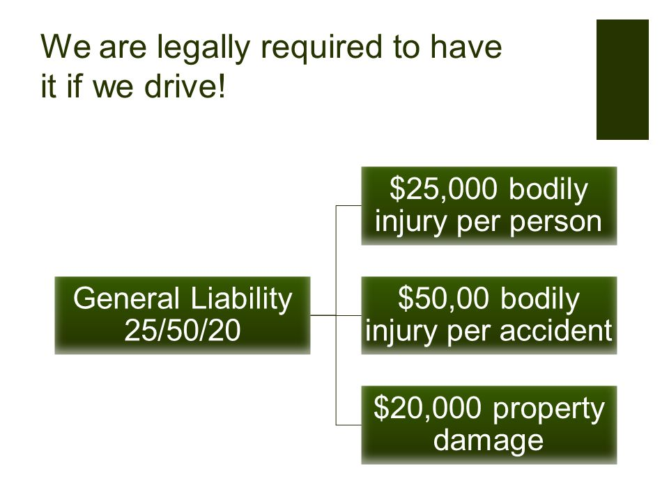 We are legally required to have it if we drive.