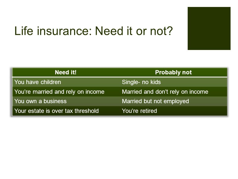 Life insurance: Need it or not