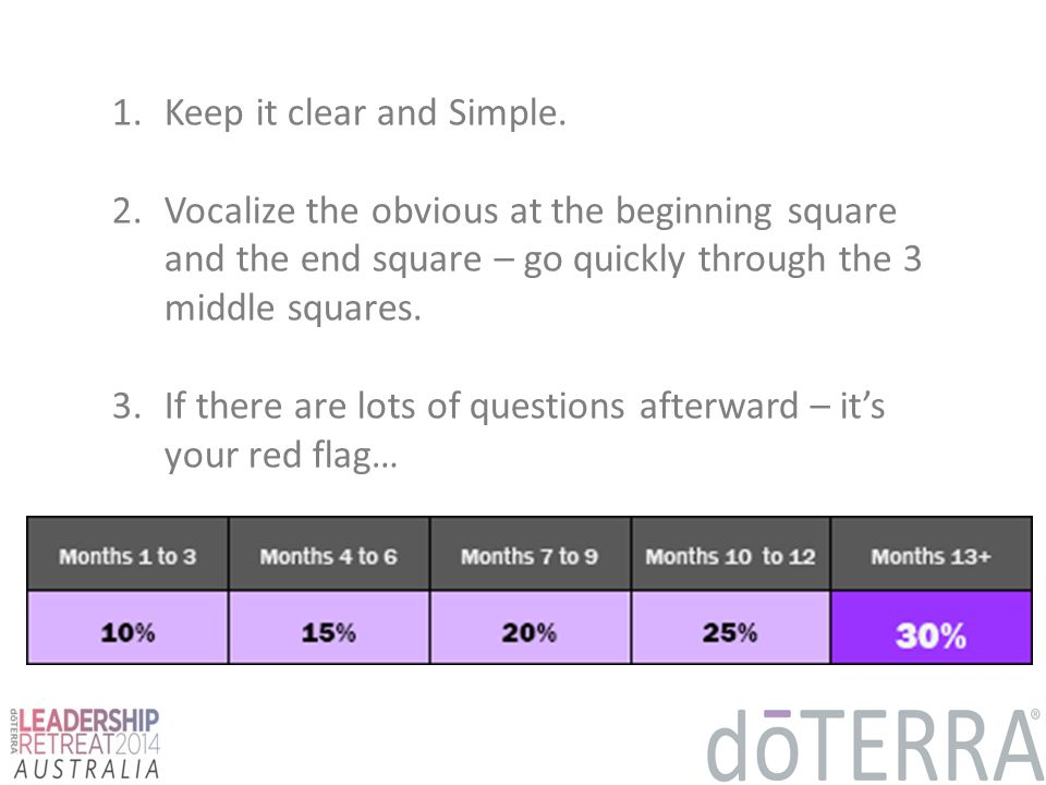 1.Keep it clear and Simple. 2.Vocalize the obvious at the beginning square and the end square – go quickly through the 3 middle squares. 3.If there ar