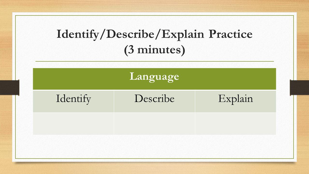 Identify/Describe/Explain Practice Language IdentifyDescribeExplain Language is a method of human communication.