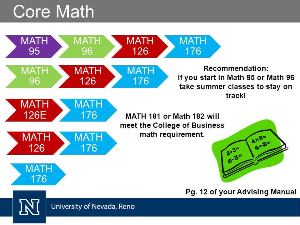 MATH 96 MATH 126 MATH 176 MATH 95 MATH 96 MATH 126 MATH 176 Core Math MATH 176 MATH 126E MATH 176 MATH 126 MATH 176 Recommendation: If you start in Math 95 or Math 96 take summer classes to stay on track.
