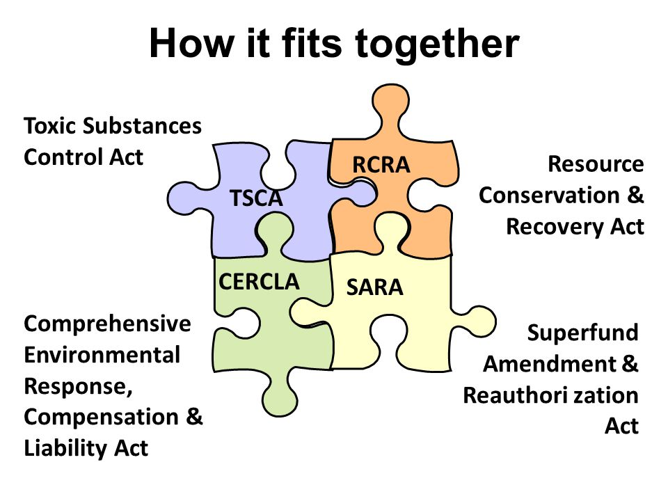 TSCA Toxic Substances Control Act RCRA Resource Conservation & Recovery Act CERCLA Comprehensive Environmental Response, Compensation & Liability Act SARA Superfund Amendment & Reauthori zation Act How it fits together