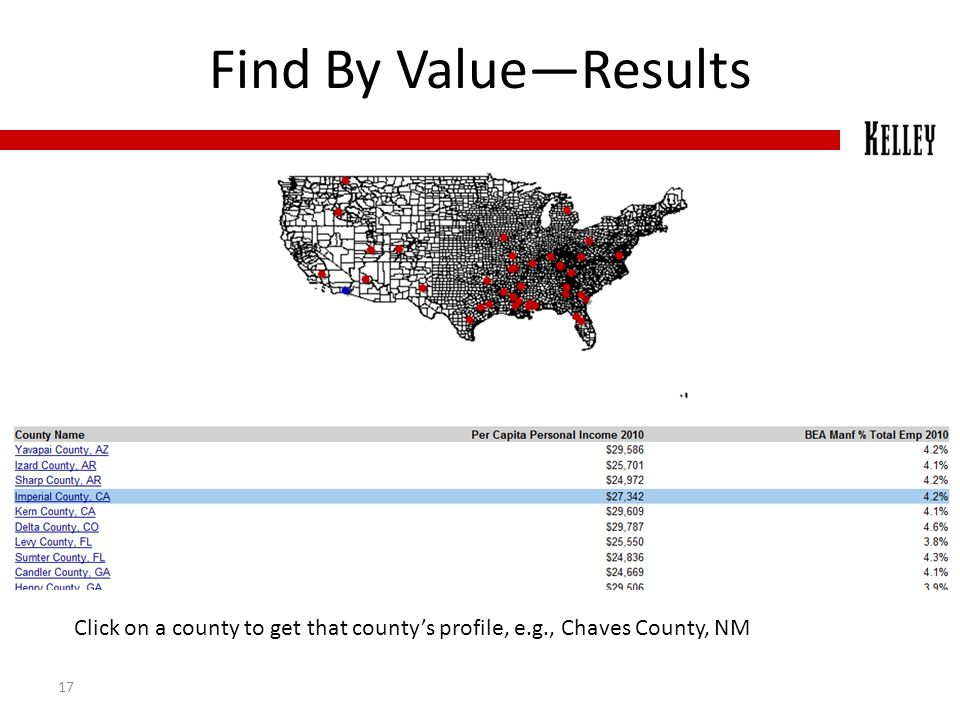 Find By Value—Results 17 Click on a county to get that county's profile, e.g., Chaves County, NM