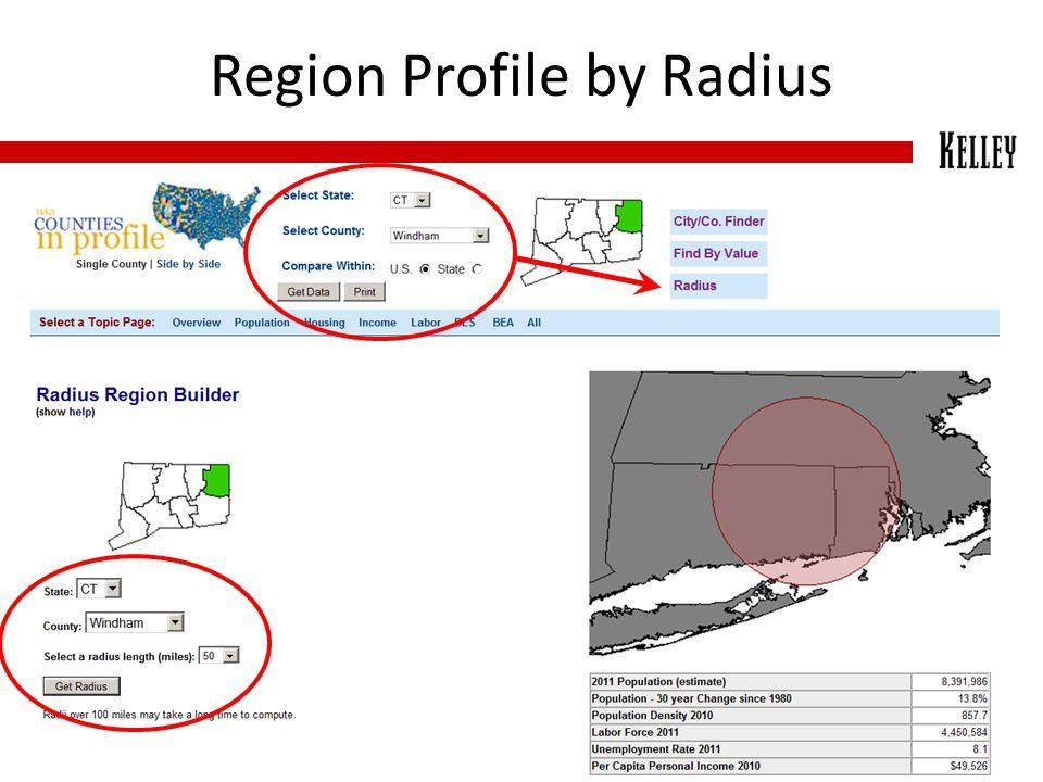 Region Profile by Radius 19