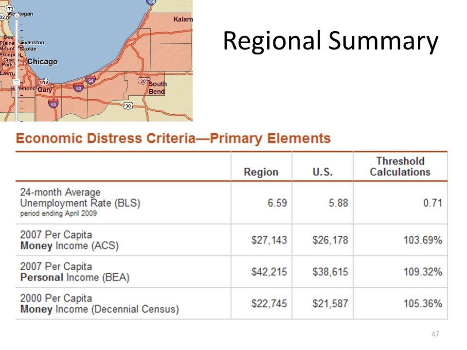 Regional Summary 47
