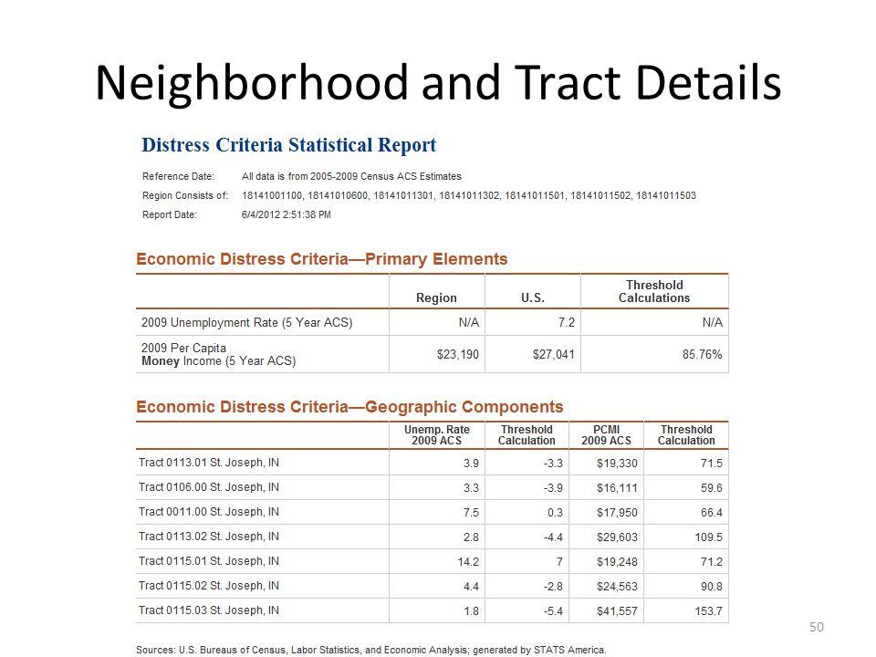 Neighborhood and Tract Details 50