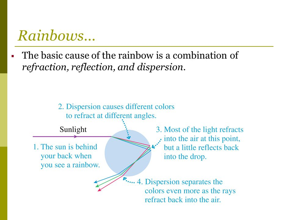  The basic cause of the rainbow is a combination of refraction, reflection, and dispersion. Rainbows…