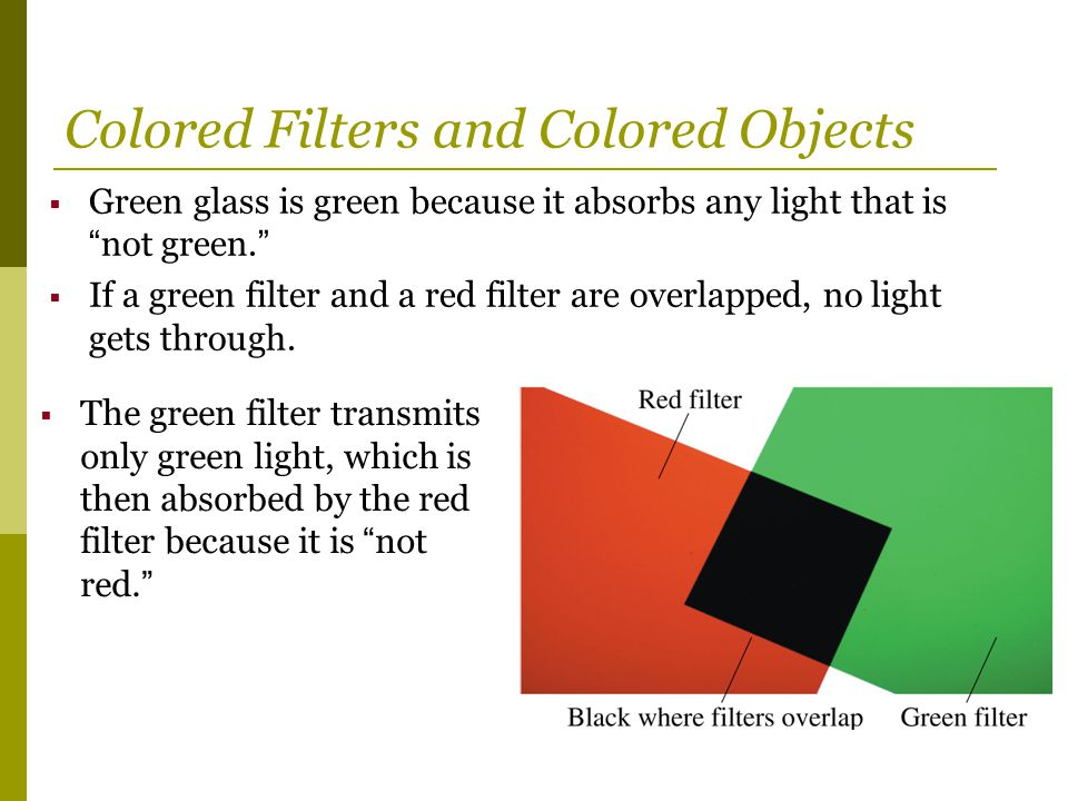 """ Green glass is green because it absorbs any light that is """"not green.""""  If a green filter and a red filter are overlapped, no light gets through. """