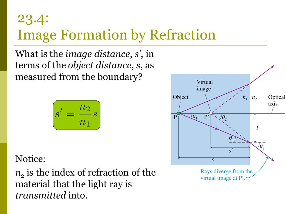 What is the image distance, s', in terms of the object distance, s, as measured from the boundary? Notice: n 2 is the index of refraction of the mater