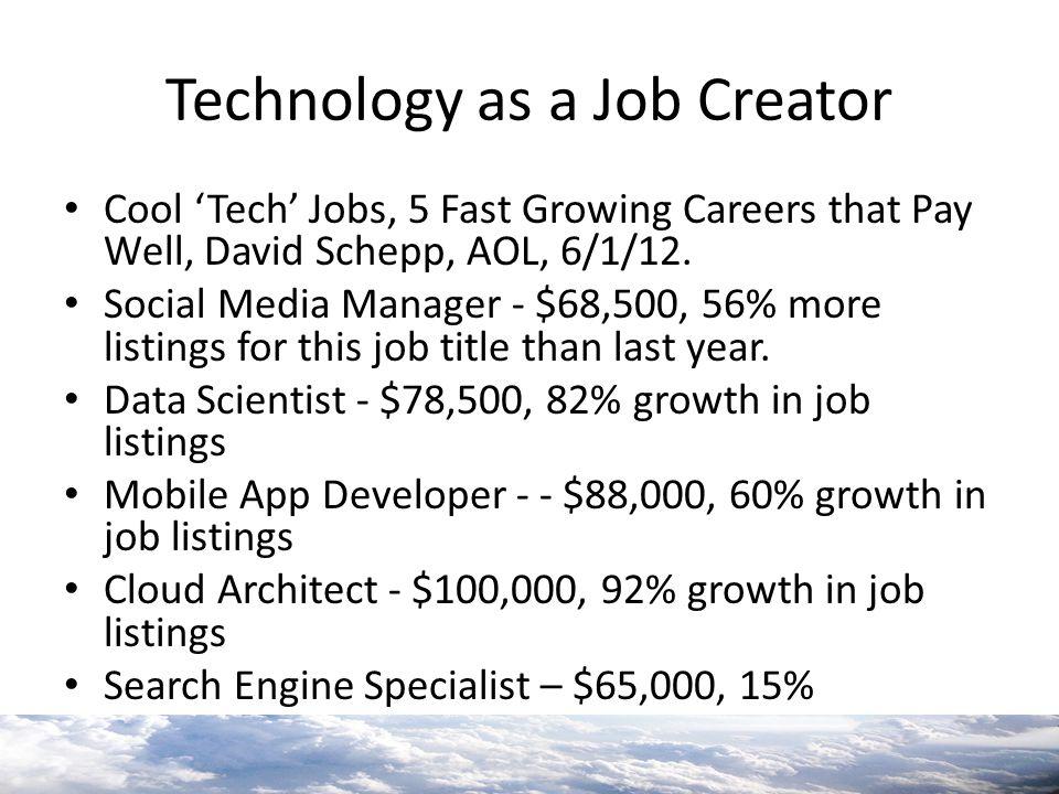 Technology as a Job Creator Cool 'Tech' Jobs, 5 Fast Growing Careers that Pay Well, David Schepp, AOL, 6/1/12. Social Media Manager - $68,500, 56% mor