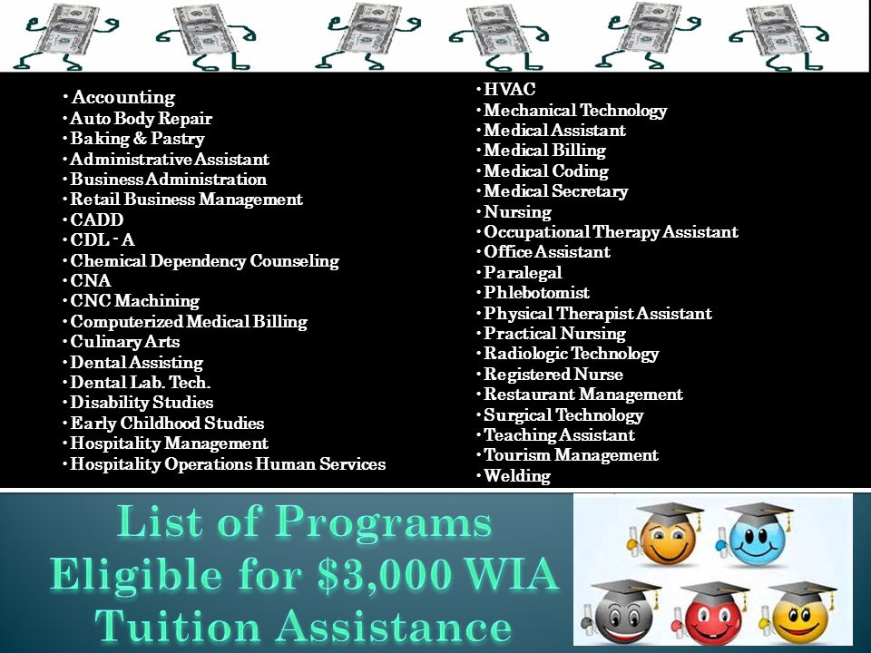Accounting Auto Body Repair Baking & Pastry Administrative Assistant Business Administration Retail Business Management CADD CDL - A Chemical Dependency Counseling CNA CNC Machining Computerized Medical Billing Culinary Arts Dental Assisting Dental Lab.