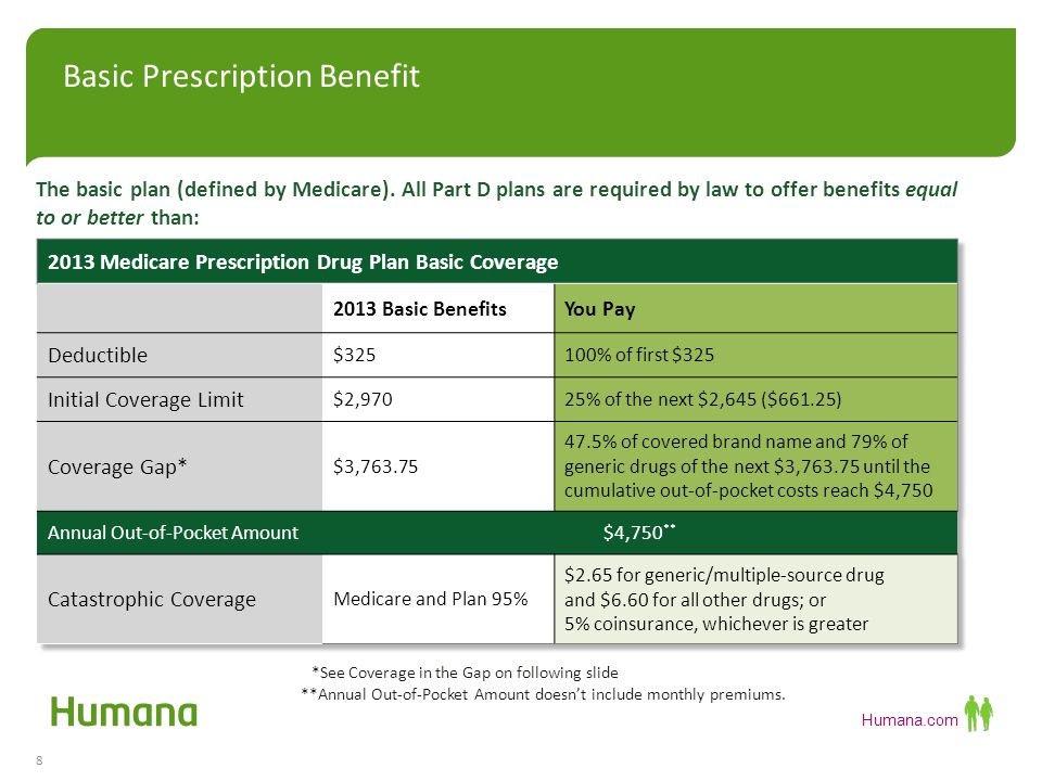 Humana.com Basic Prescription Benefit 8 The basic plan (defined by Medicare).