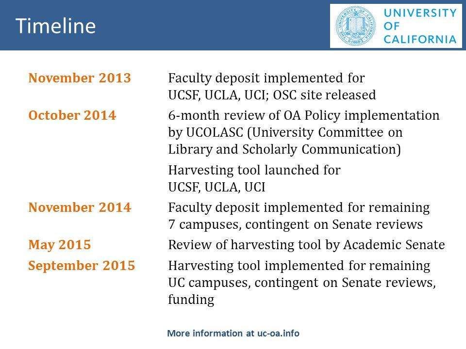 Timeline More information at uc-oa.info November 2013Faculty deposit implemented for UCSF, UCLA, UCI; OSC site released October 2014 6-month review of OA Policy implementation by UCOLASC (University Committee on Library and Scholarly Communication) Harvesting tool launched for UCSF, UCLA, UCI November 2014Faculty deposit implemented for remaining 7 campuses, contingent on Senate reviews May 2015Review of harvesting tool by Academic Senate September 2015Harvesting tool implemented for remaining UC campuses, contingent on Senate reviews, funding