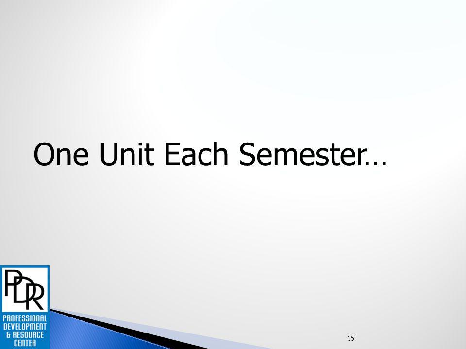 One Unit Each Semester… 35