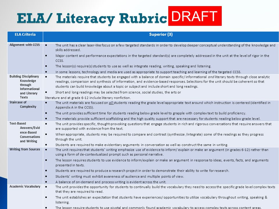 ELA/ Literacy Rubric ELA Criteria Superior (3) Alignment with CCSS  The unit has a clear laser-like focus on a few targeted standards in order to develop deeper conceptual understanding of the knowledge and skills addressed.