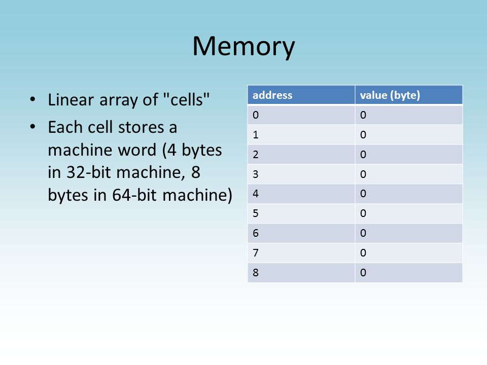 Memory Linear array of cells Each cell stores a machine word (4 bytes in 32-bit machine, 8 bytes in 64-bit machine) addressvalue (byte) 00 10 20 30 40 50 60 70 80
