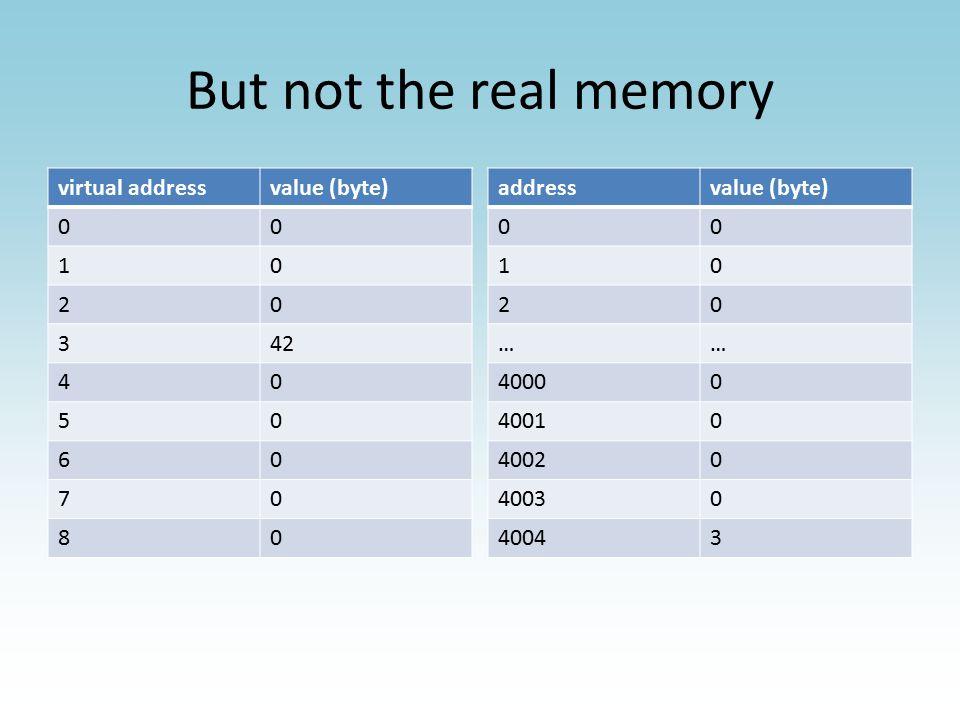 But not the real memory virtual addressvalue (byte) 00 10 20 342 40 50 60 70 80 addressvalue (byte) 00 10 20 …… 40000 40010 40020 40030 40043
