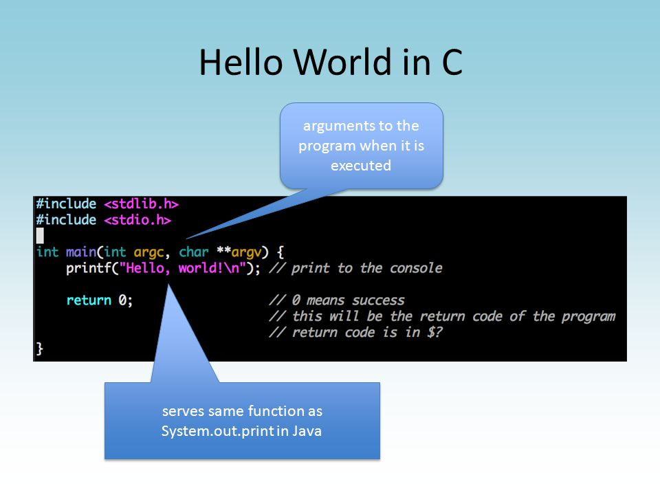 Hello World in C arguments to the program when it is executed serves same function as System.out.print in Java