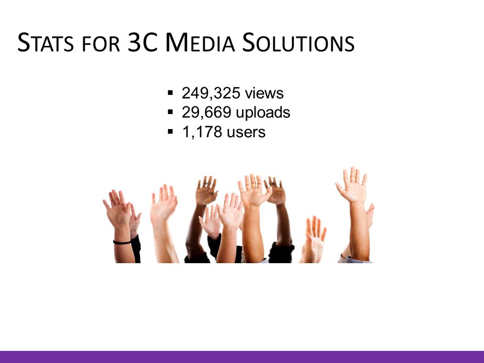 S TATS FOR 3C M EDIA S OLUTIONS  249,325 views  29,669 uploads  1,178 users