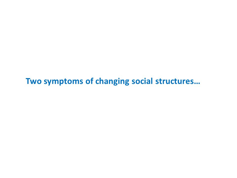 Two symptoms of changing social structures…