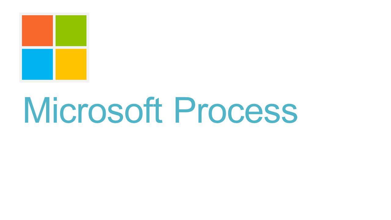 Microsoft Process