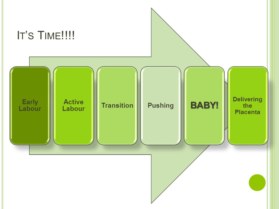 I T ' S T IME !!!! Early Labour Active Labour TransitionPushingBABY! Delivering the Placenta