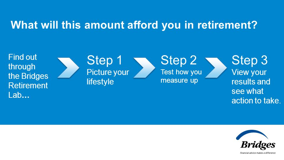 Find out through the Bridges Retirement Lab… What will this amount afford you in retirement.