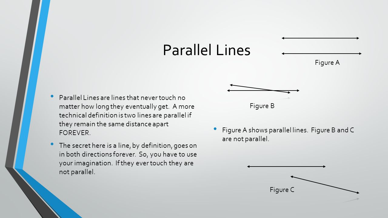 Parallel Lines Parallel Lines are lines that never touch no matter how long they eventually get. A more technical definition is two lines are parallel