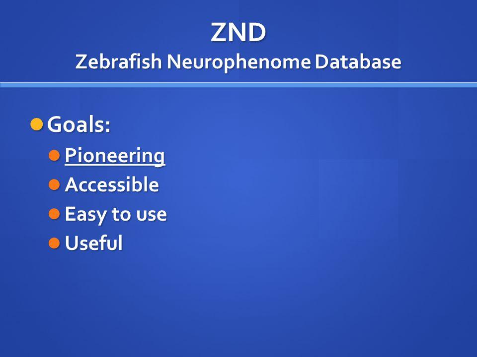 ZND Zebrafish Neurophenome Database Goals: Goals: Pioneering (so far) Pioneering (so far) Accessible (the internet) Accessible (the internet) Easy to use (we hope so) Easy to use (we hope so) Useful (with your help) Useful (with your help)