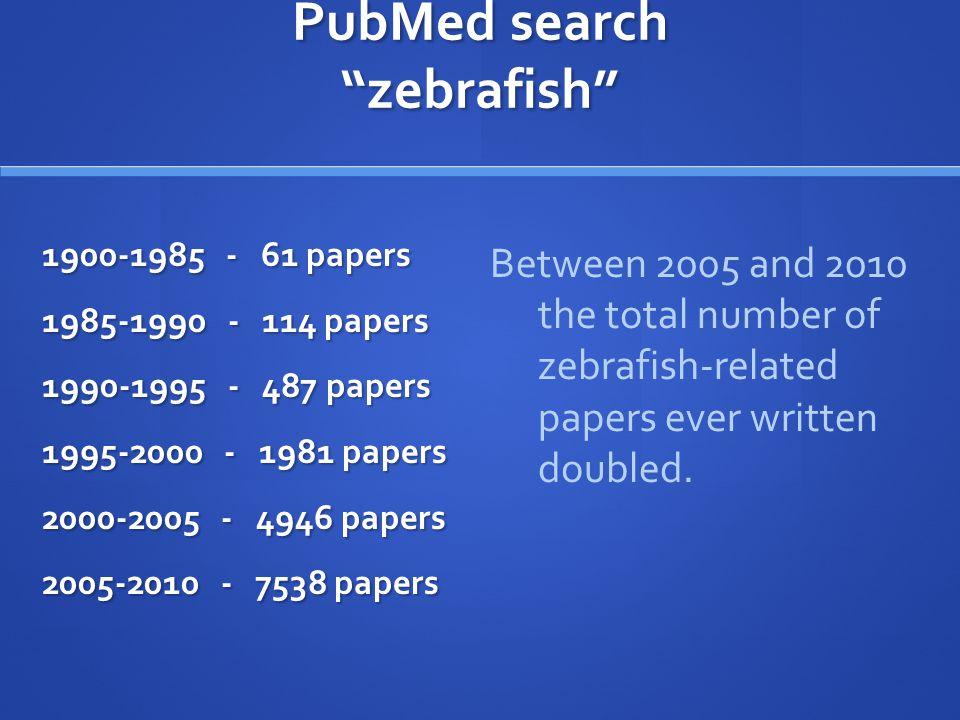 ZND Zebrafish Neurophenome Database Goals: Goals: Pioneering (so far) Pioneering (so far) Accessible Accessible Easy to use Easy to use Useful Useful