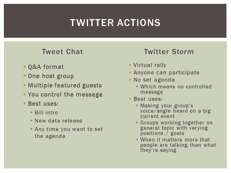 Tweet Chat  Q&A format  One host group  Multiple featured guests  You control the message  Best uses:  Bill intro  New data release  Any time you want to set the agenda Twitter Storm  Virtual rally  Anyone can participate  No set agenda  Which means no controlled message  Best uses:  Making your group's voice/angle heard on a big current event  Groups working together on general topic with varying positions / goals  When it matters more that people are talking than what they're saying TWITTER ACTIONS