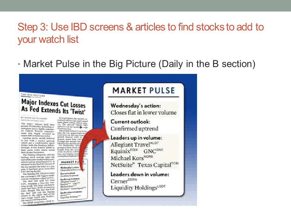 Step 3: Use IBD screens & articles to find stocks to add to your watch list Market Pulse in the Big Picture (Daily in the B section)