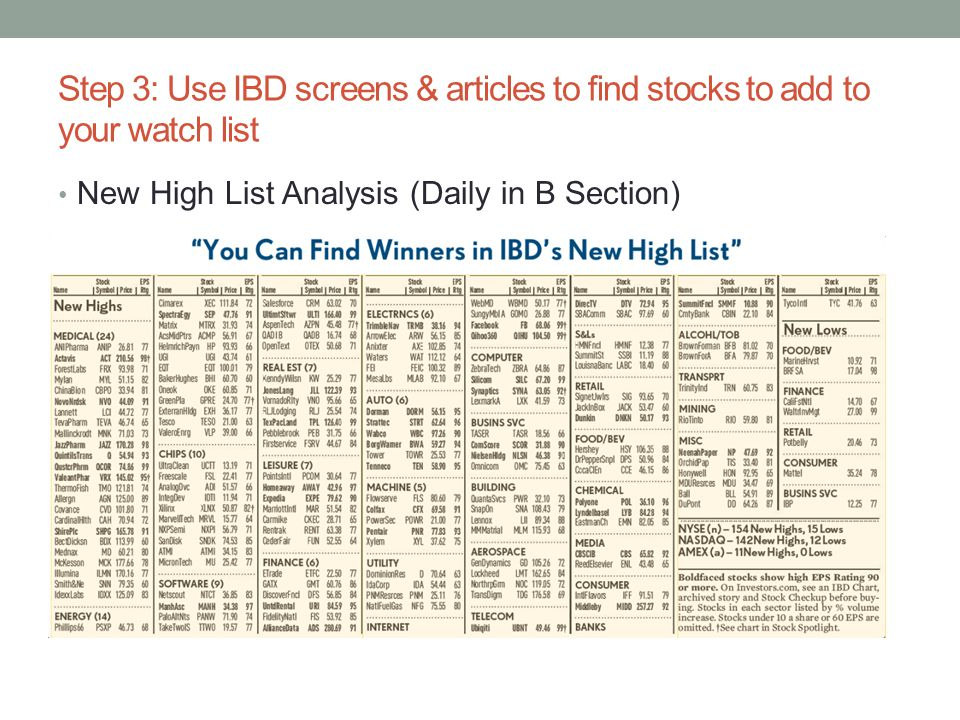 Step 3: Use IBD screens & articles to find stocks to add to your watch list New High List Analysis (Daily in B Section)