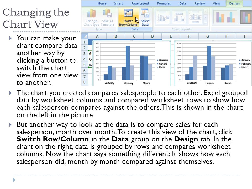 Changing the Chart View  The chart you created compares salespeople to each other.
