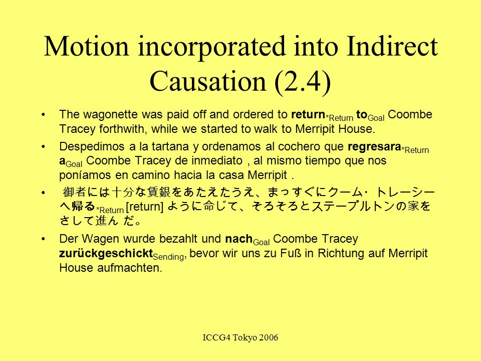 ICCG4 Tokyo 2006 Motion incorporated into Indirect Causation (2.4) The wagonette was paid off and ordered to return *Return to Goal Coombe Tracey forthwith, while we started to walk to Merripit House.