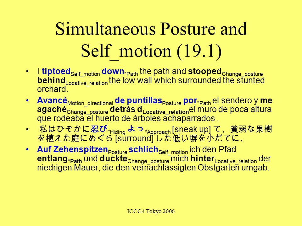 ICCG4 Tokyo 2006 Simultaneous Posture and Self_motion (19.1) I tiptoed Self_motion down *Path the path and stooped Change_posture behind Locative_relation the low wall which surrounded the stunted orchard.