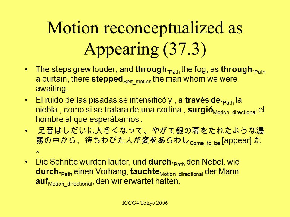 ICCG4 Tokyo 2006 Motion reconceptualized as Appearing (37.3) The steps grew louder, and through *Path the fog, as through *Path a curtain, there stepped Self_motion the man whom we were awaiting.