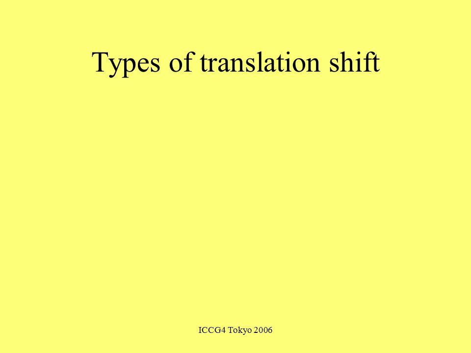 ICCG4 Tokyo 2006 Types of translation shift