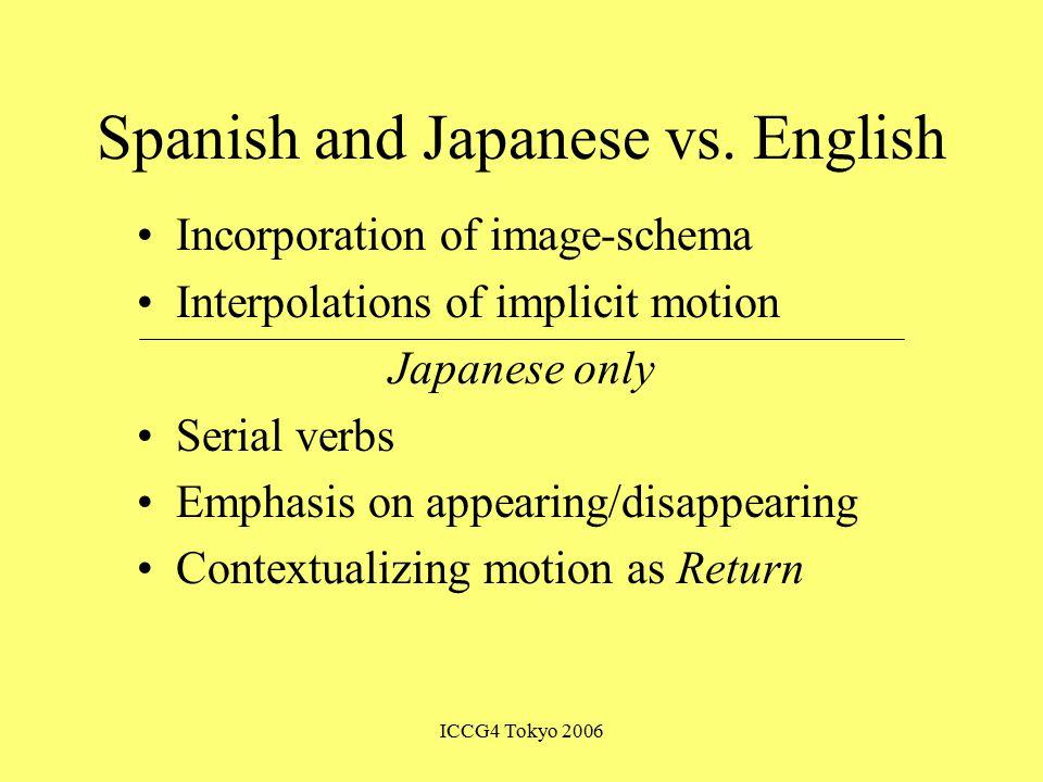 ICCG4 Tokyo 2006 Spanish and Japanese vs.