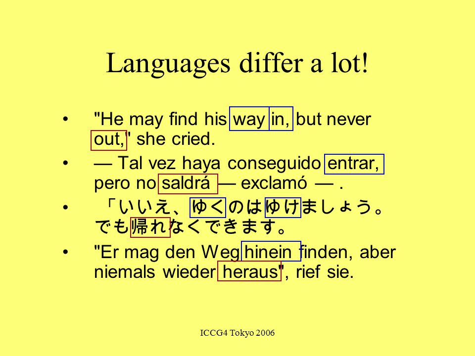 ICCG4 Tokyo 2006 Languages differ a lot. He may find his way in, but never out, she cried.
