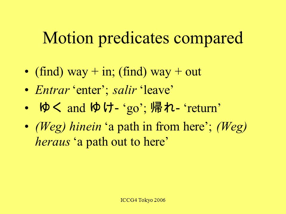ICCG4 Tokyo 2006 Outline Pre-existing motion typologies/generalizations Frame Semantics Examples of translation shift German differences overall Japanese/Spanish differences overall –Incorporation of path –Interpolations –Reconceptualization as state-change Quantitative wrap-up