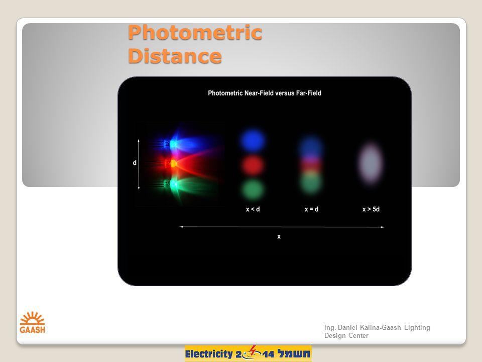Photometric Distance Ing. Daniel Kalina-Gaash Lighting Design Center