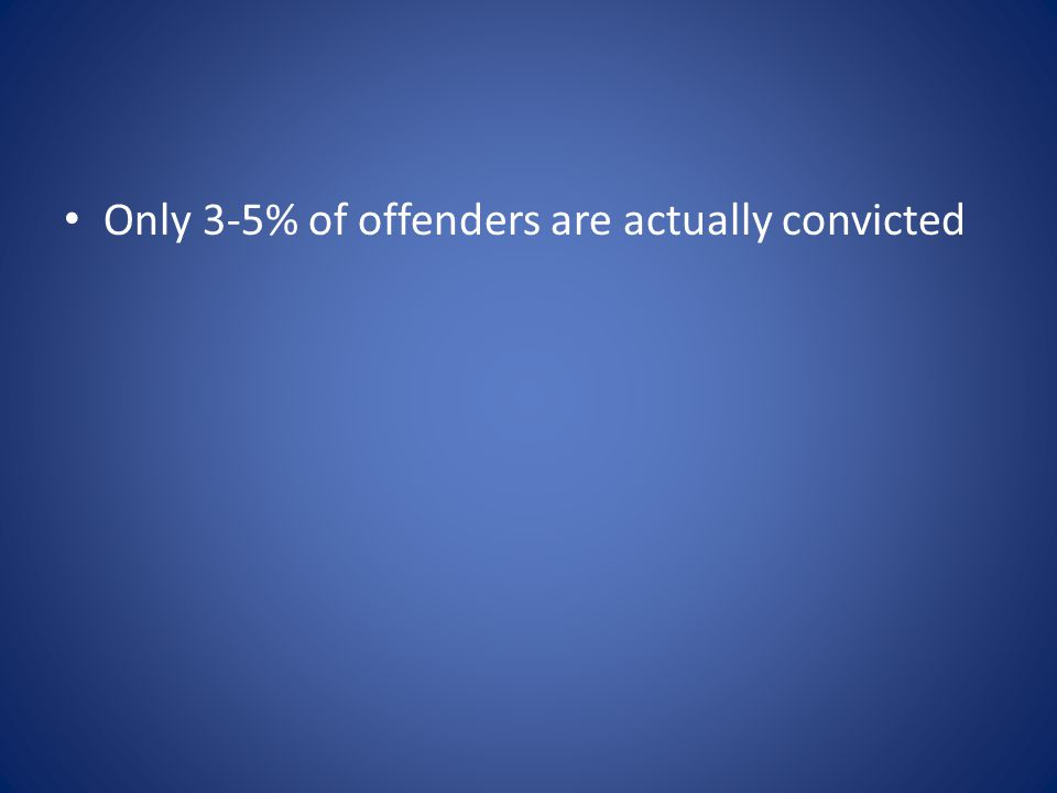 Only 3-5% of offenders are actually convicted