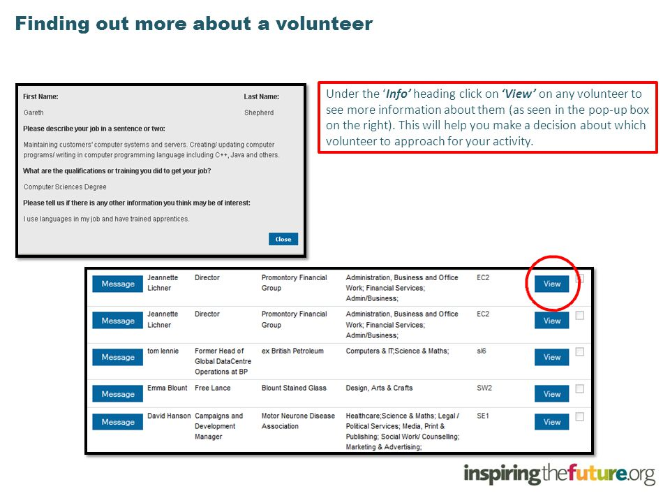 Finding out more about a volunteer Under the 'Info' heading click on 'View' on any volunteer to see more information about them (as seen in the pop-up
