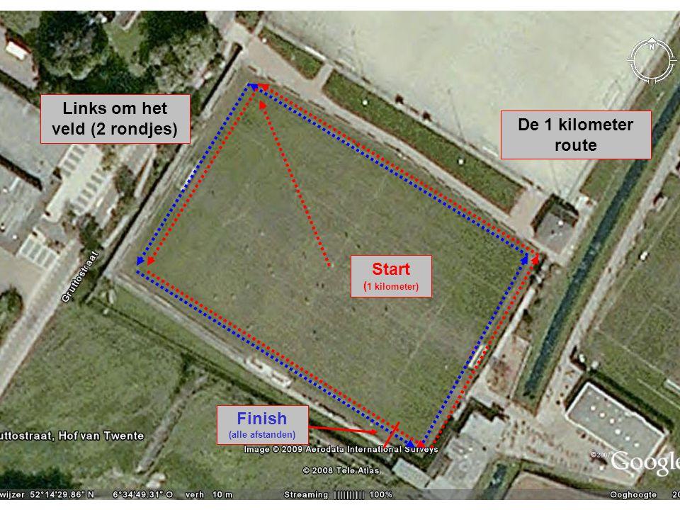 Ketting open Start ( alle afstanden) Keerpunt (10 km.) Finish (alle afstanden) Kleedkamer 4 = DAMES Links om het veld (2 rondjes) Start ( 1 kilometer) Finish (alle afstanden) De 1 kilometer route