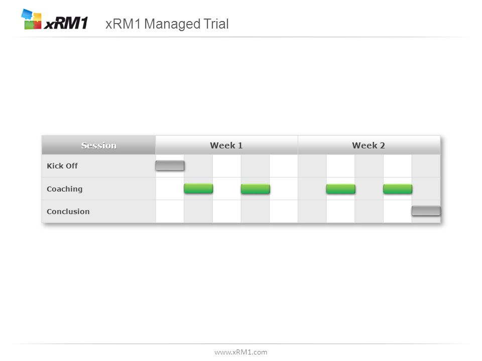 www.xRM1.com xRM1 Managed Trial